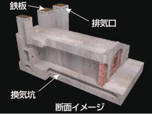 第三海堡弾薬庫CG