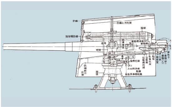 第三海堡砲台の図面