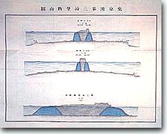 第三海堡断⾯図