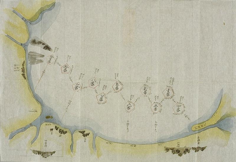 The arrangement of Artillery Forts