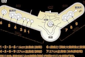 第二海堡の完成配備図