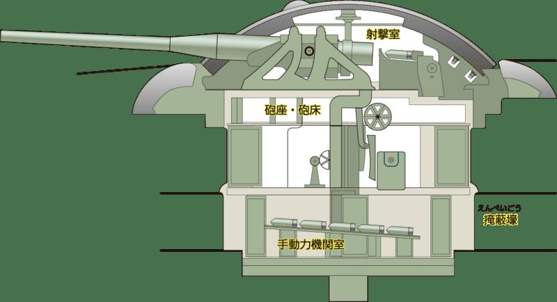 d2-27cannon